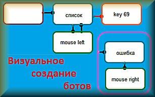 Visual Code Editor